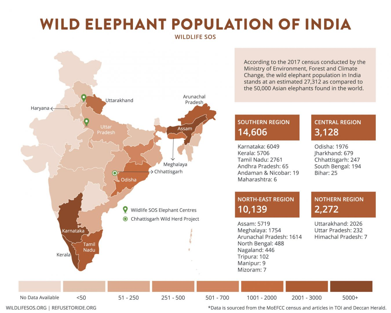 The wild elephant population in India as of 2017.